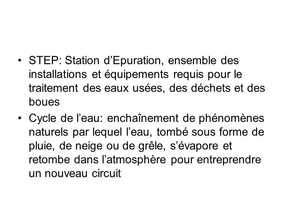 STEP: Station dEpuration, ensemble des installations et équipements requis pour le traitement des eaux usées, des déchets et des boues Cycle de leau: