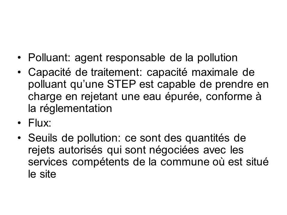 Polluant: agent responsable de la pollution Capacité de traitement: capacité maximale de polluant quune STEP est capable de prendre en charge en rejet