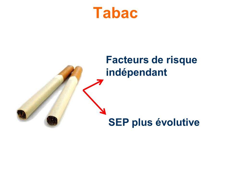 Tabac Facteurs de risque indépendant SEP plus évolutive