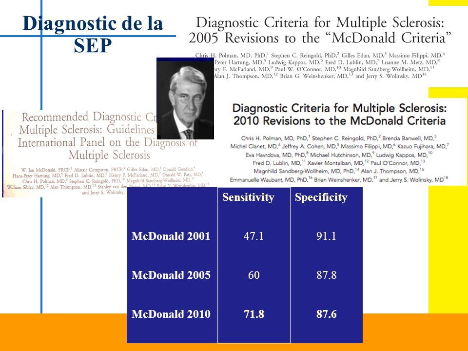 Diagnostic de la SEP SensitivitySpecificity McDonald 200147.191.1 McDonald 20056087.8 McDonald 201071.887.6
