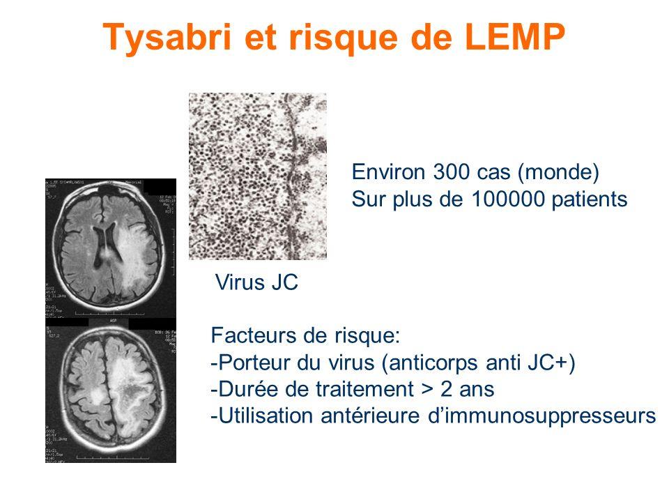Tysabri et risque de LEMP Virus JC Environ 300 cas (monde) Sur plus de 100000 patients Facteurs de risque: -Porteur du virus (anticorps anti JC+) -Dur