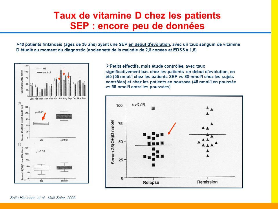Taux de vitamine D chez les patients SEP : encore peu de données Petits effectifs, mais étude contrôlée, avec taux significativement bas chez les pati