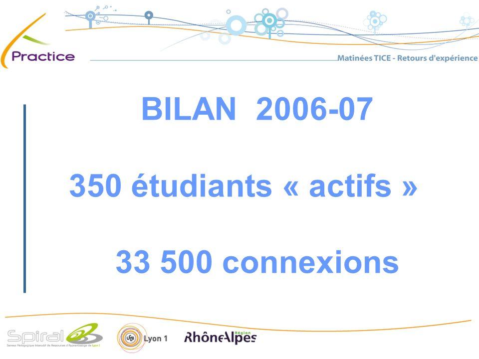 BILAN 2006-07 350 étudiants « actifs » 33 500 connexions