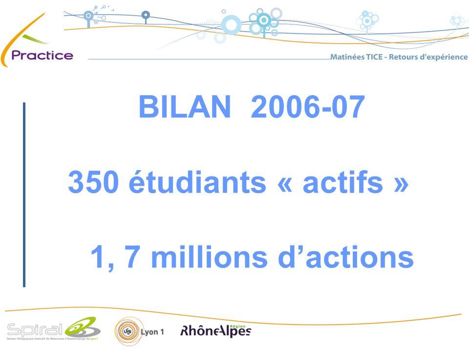 BILAN 2006-07 350 étudiants « actifs » 1, 7 millions dactions