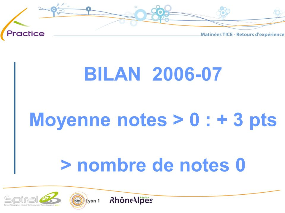 BILAN 2006-07 Moyenne notes > 0 : + 3 pts > nombre de notes 0