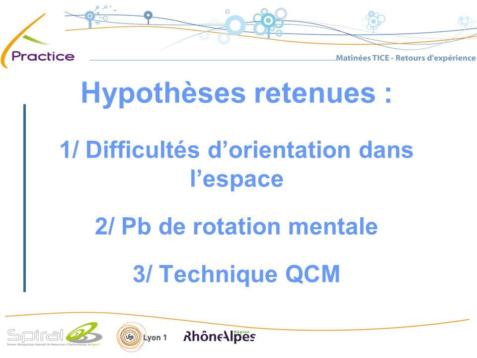 Hypothèses retenues : 1/ Difficultés dorientation dans lespace 2/ Pb de rotation mentale 3/ Technique QCM