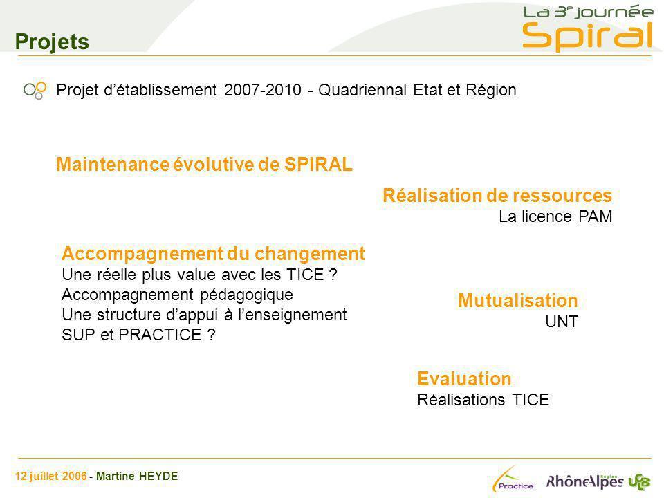 Projets Projet détablissement 2007-2010 - Quadriennal Etat et Région Maintenance évolutive de SPIRAL Accompagnement du changement Une réelle plus valu