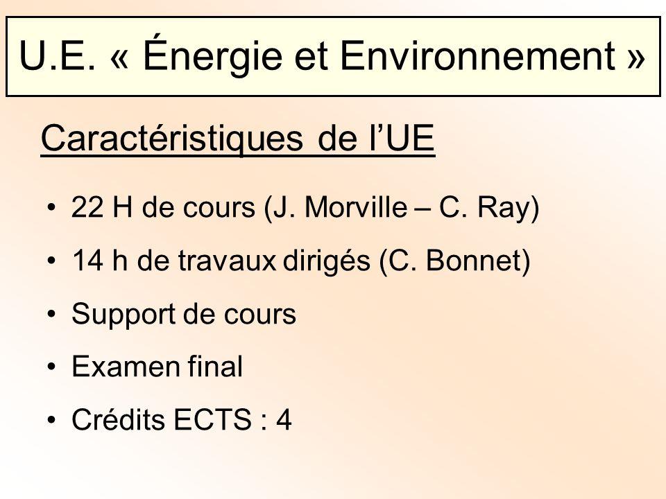 Caractéristiques de lUE 22 H de cours (J. Morville – C. Ray) 14 h de travaux dirigés (C. Bonnet) Support de cours Examen final Crédits ECTS : 4 U.E. «