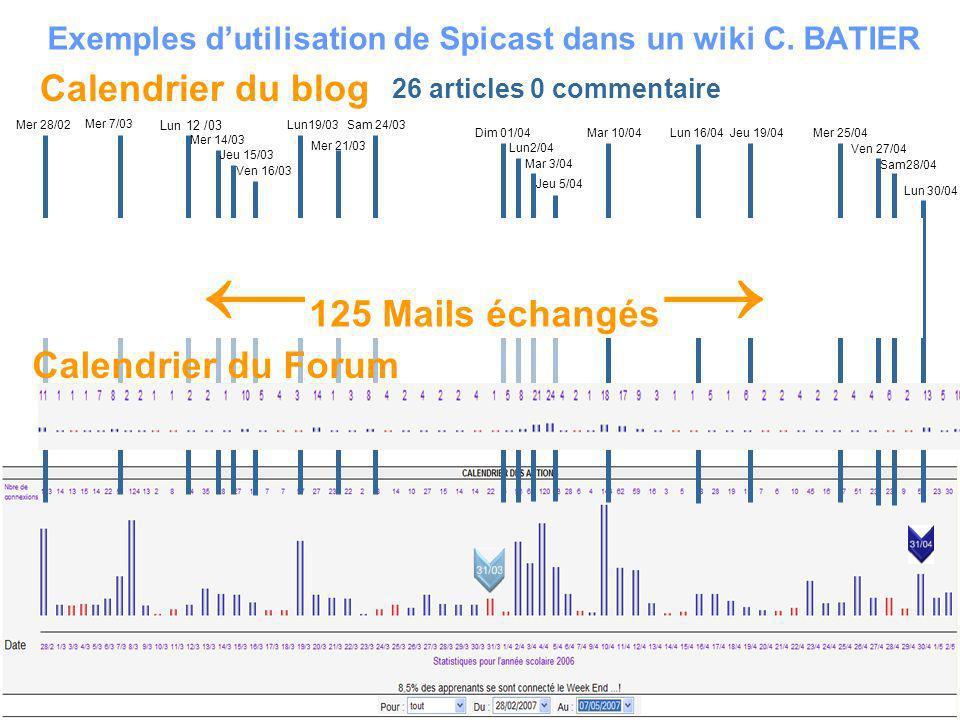 Calendrier du blog Exemples dutilisation de Spicast dans un wiki C. BATIER Mer 28/02 26 articles 0 commentaire Mer 7/03 Lun 12 /03 Mer 14/03 Jeu 15/03