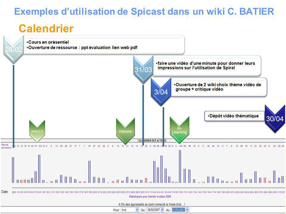 Utilisation de la brique Cours : Pour diffuser le contenu 3 formats différents Exemples dutilisation de Spicast dans un wiki C.