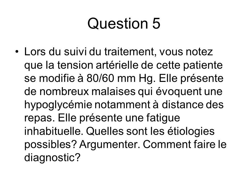 Question 5 Lors du suivi du traitement, vous notez que la tension artérielle de cette patiente se modifie à 80/60 mm Hg. Elle présente de nombreux mal