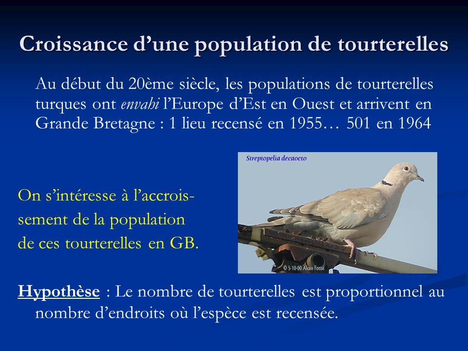 Croissance dune population de tourterelles Au début du 20ème siècle, les populations de tourterelles turques ont envahi lEurope dEst en Ouest et arriv