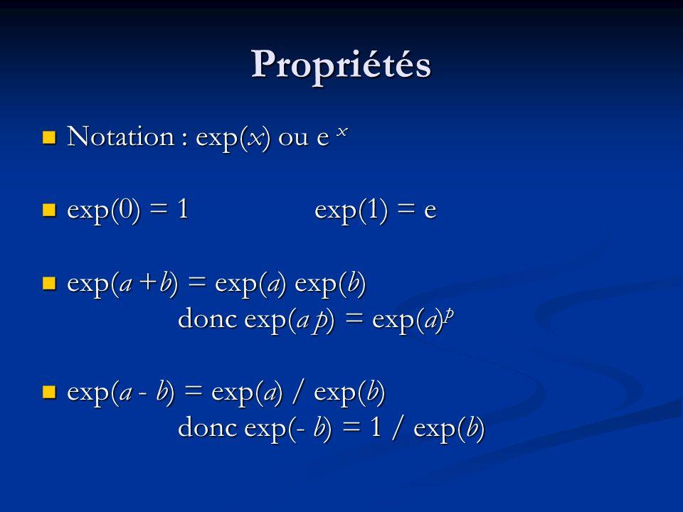 Propriétés Notation : exp(x) ou e x Notation : exp(x) ou e x exp(0) = 1 exp(1) = e exp(0) = 1 exp(1) = e exp(a +b) = exp(a) exp(b) exp(a +b) = exp(a)