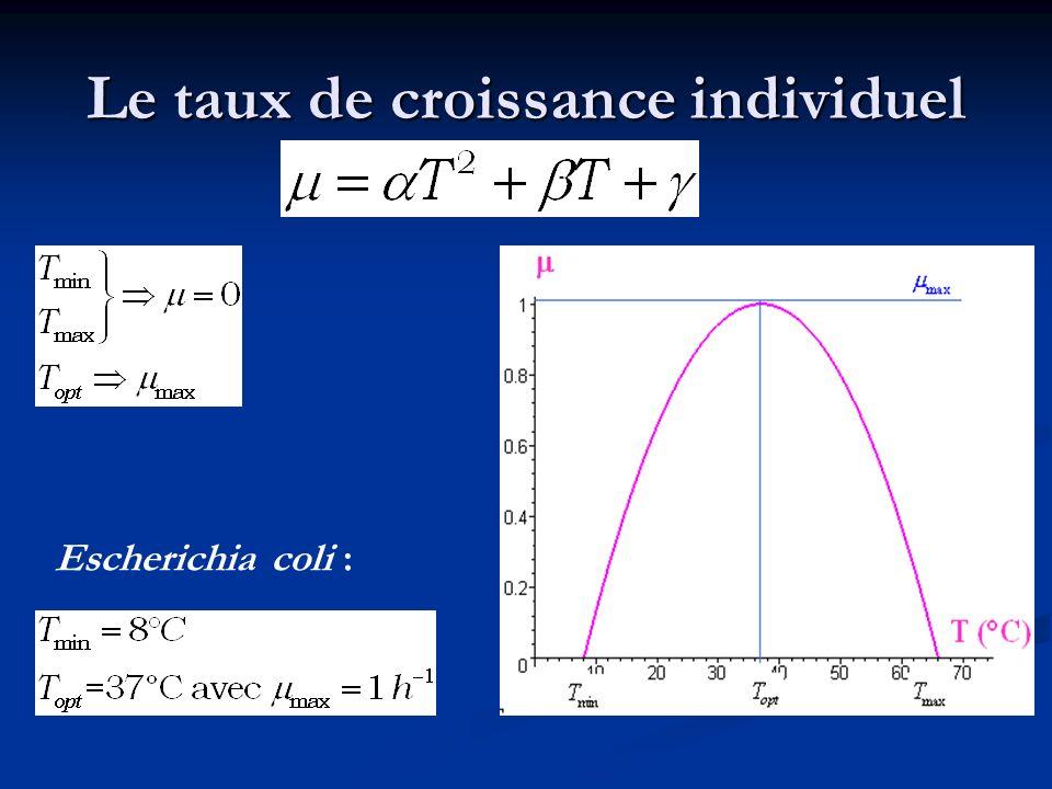 Propriétés Notation : exp(x) ou e x Notation : exp(x) ou e x exp(0) = 1 exp(1) = e exp(0) = 1 exp(1) = e exp(a +b) = exp(a) exp(b) exp(a +b) = exp(a) exp(b) donc exp(a p) = exp(a) p exp(a - b) = exp(a) / exp(b) exp(a - b) = exp(a) / exp(b) donc exp(- b) = 1 / exp(b)