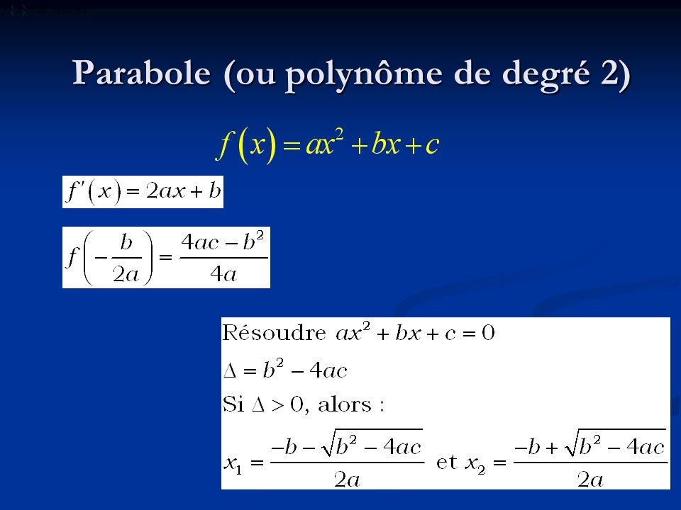 Parabole (ou polynôme de degré 2)