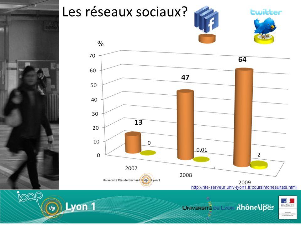 Les réseaux sociaux http://nte-serveur.univ-lyon1.fr/coursinfo/resultats.html %