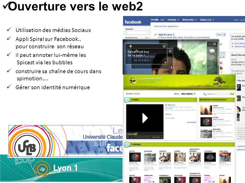 Utilisation des médias Sociaux Appli Spiral sur Facebook..