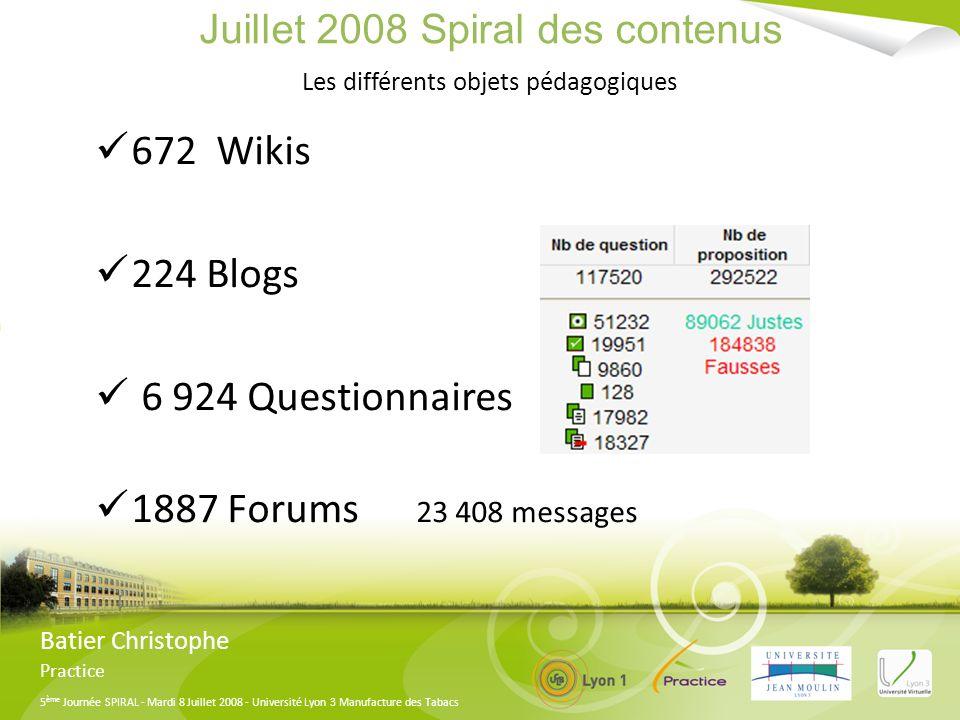 5 ème Journée SPIRAL - Mardi 8 Juillet 2008 - Université Lyon 3 Manufacture des Tabacs Batier Christophe Practice