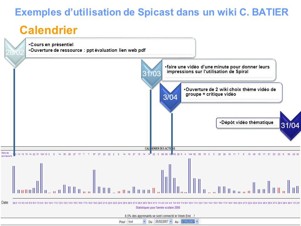 Calendrier Exemples dutilisation de Spicast dans un wiki C. BATIER 28/02 Cours en présentiel Ouverture de ressource : ppt évaluation lien web pdf 31/0