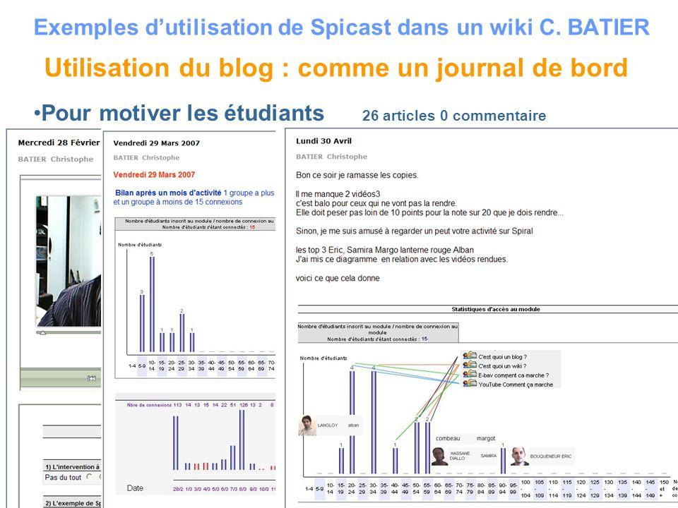 Utilisation du blog : comme un journal de bord Pour motiver les étudiants 26 articles 0 commentaire Exemples dutilisation de Spicast dans un wiki C. B