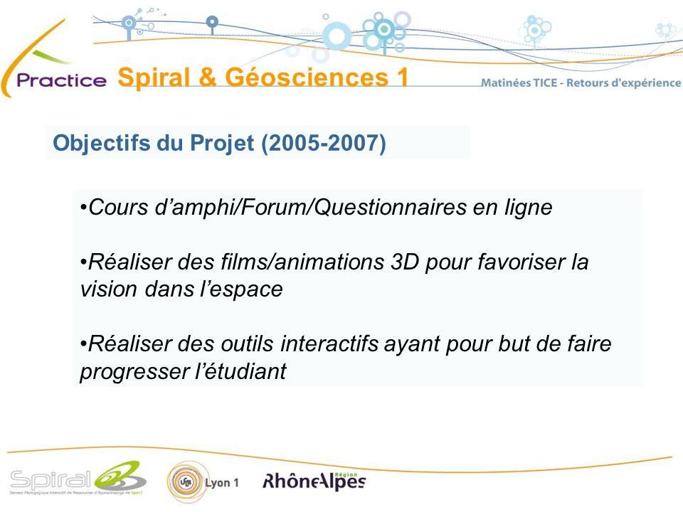 Cours damphi/Forum/Questionnaires en ligne Réaliser des films/animations 3D pour favoriser la vision dans lespace Réaliser des outils interactifs ayant pour but de faire progresser létudiant Objectifs du Projet (2005-2007) Spiral & Géosciences 1