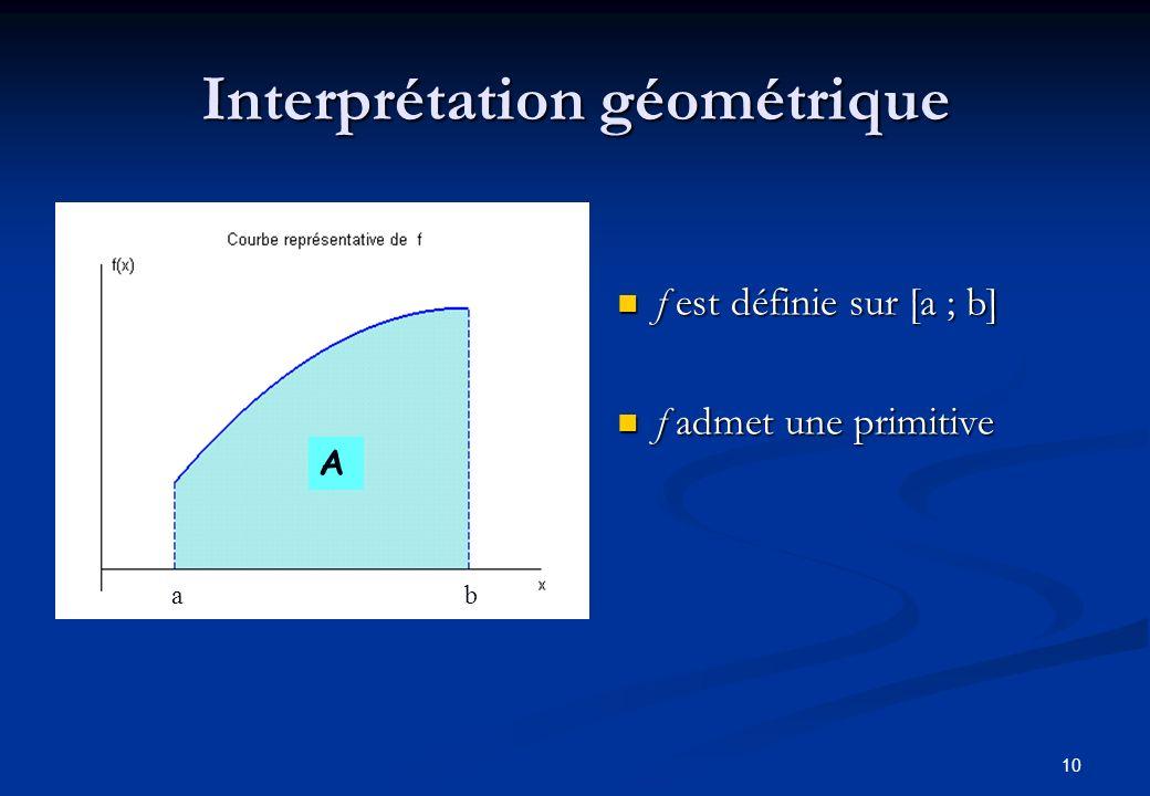 11 Interprétation géométrique n petits intervalles x = x i – x i+1 x = (b – a) / n f (x i ) x f (x i+1 ) x