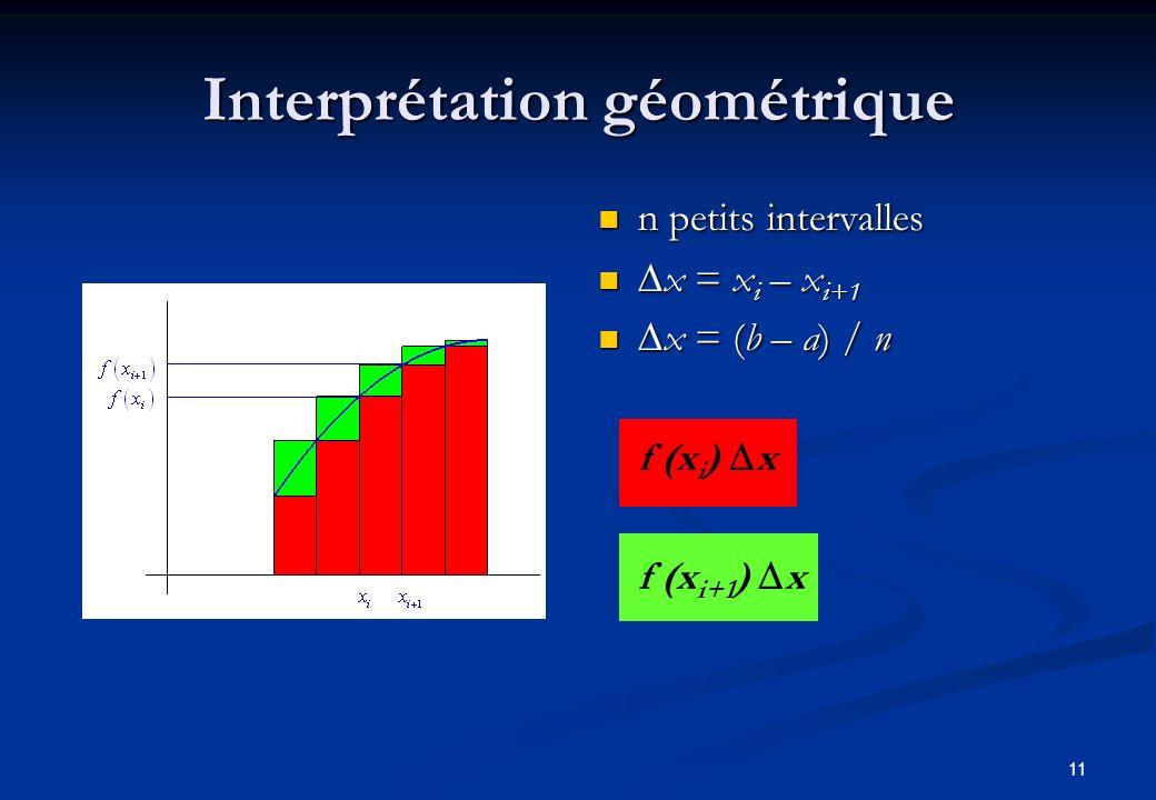 12 Interprétation géométrique Cest une notation