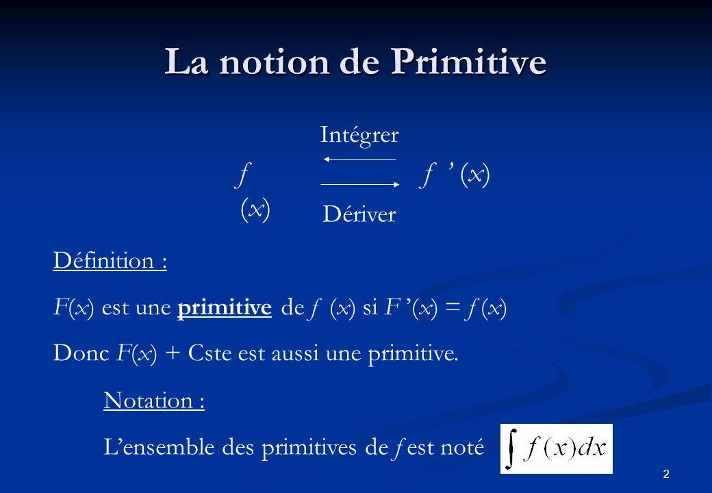 3 La notion de Primitive x 2 ln (x) exp (x) 2x 1 / x exp (x) Dériver Intégrer f(x)f(x) f (x) Formulaire dans MathSV et dans le fascicule Jaune