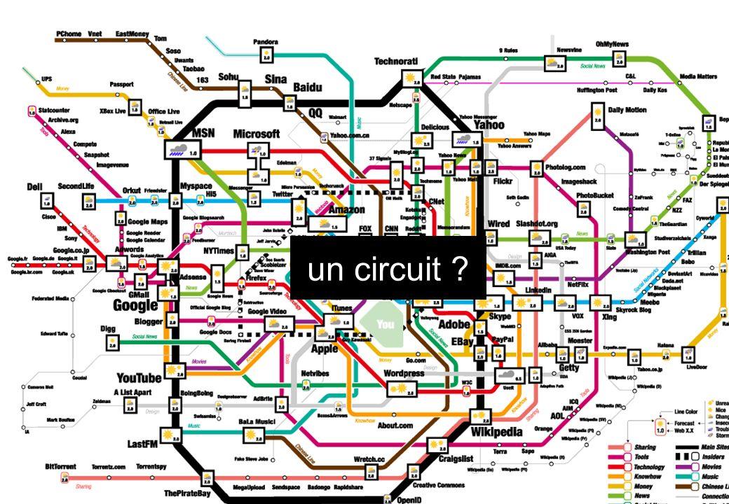 un circuit ?
