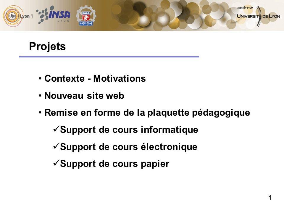 1 Projets Contexte - Motivations Nouveau site web Remise en forme de la plaquette pédagogique Support de cours informatique Support de cours électroni
