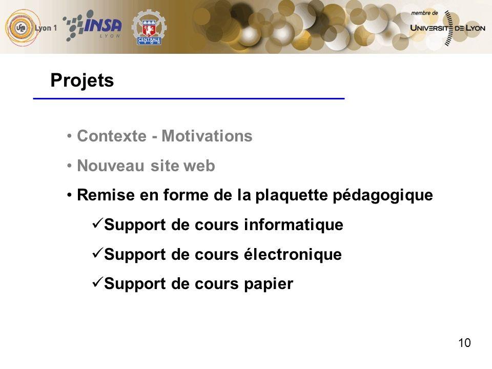 10 Projets Contexte - Motivations Nouveau site web Remise en forme de la plaquette pédagogique Support de cours informatique Support de cours électronique Support de cours papier