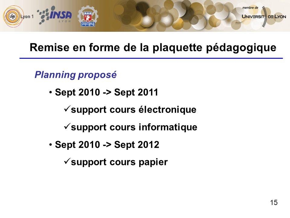 15 Remise en forme de la plaquette pédagogique Planning proposé Sept 2010 -> Sept 2011 support cours électronique support cours informatique Sept 2010 -> Sept 2012 support cours papier