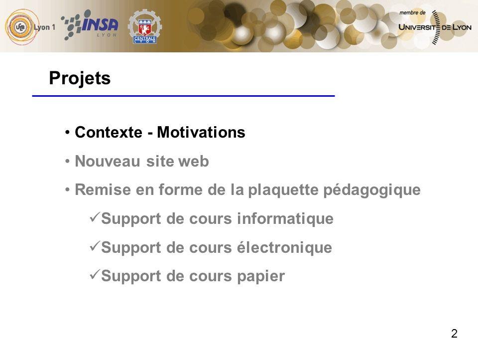 2 Projets Contexte - Motivations Nouveau site web Remise en forme de la plaquette pédagogique Support de cours informatique Support de cours électroni