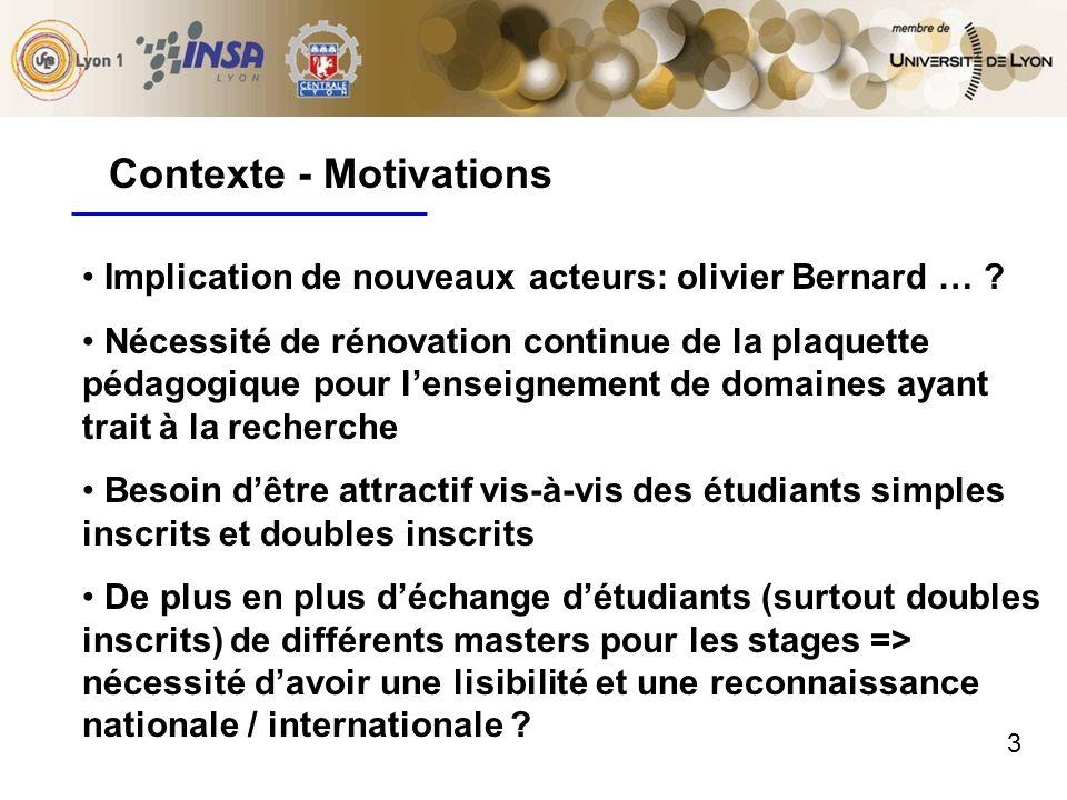 3 Contexte - Motivations Implication de nouveaux acteurs: olivier Bernard … ? Nécessité de rénovation continue de la plaquette pédagogique pour lensei