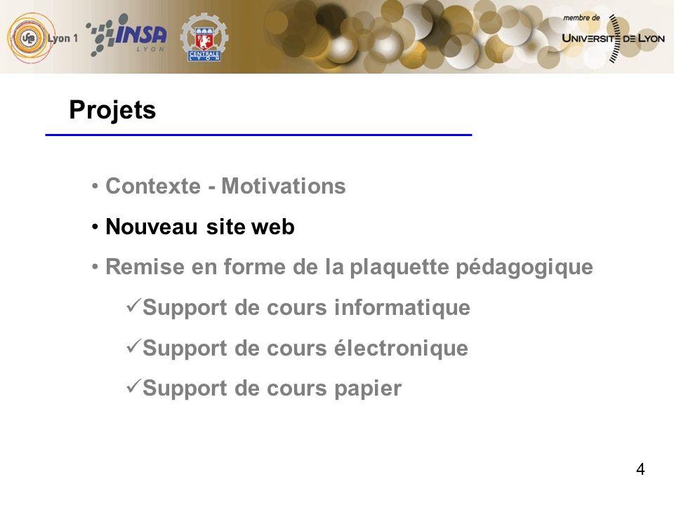 4 Projets Contexte - Motivations Nouveau site web Remise en forme de la plaquette pédagogique Support de cours informatique Support de cours électronique Support de cours papier