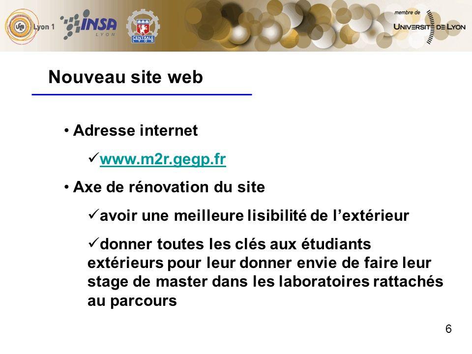 6 Adresse internet www.m2r.gegp.fr Axe de rénovation du site avoir une meilleure lisibilité de lextérieur donner toutes les clés aux étudiants extérieurs pour leur donner envie de faire leur stage de master dans les laboratoires rattachés au parcours Nouveau site web