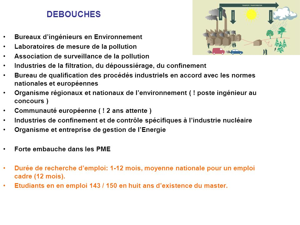 DEBOUCHES Bureaux dingénieurs en Environnement Laboratoires de mesure de la pollution Association de surveillance de la pollution Industries de la fil
