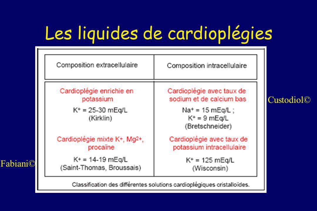 Les liquides de cardioplégies Fabiani© Custodiol©