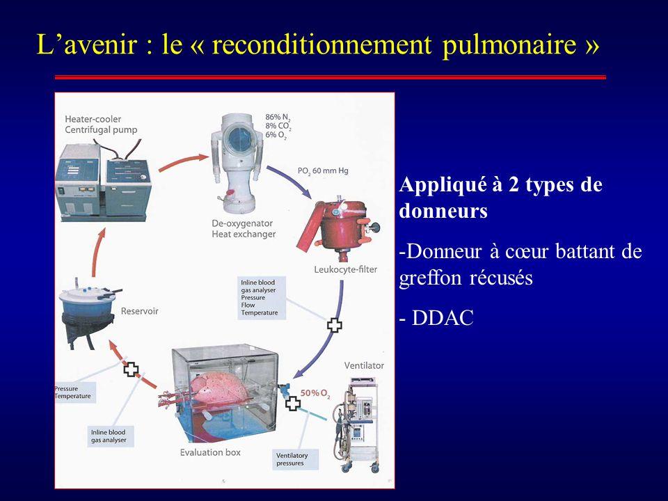 Lavenir : le « reconditionnement pulmonaire » Appliqué à 2 types de donneurs -Donneur à cœur battant de greffon récusés - DDAC