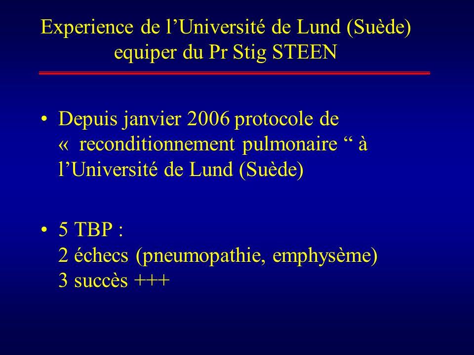 Experience de lUniversité de Lund (Suède) equiper du Pr Stig STEEN Depuis janvier 2006 protocole de « reconditionnement pulmonaire à lUniversité de Lu