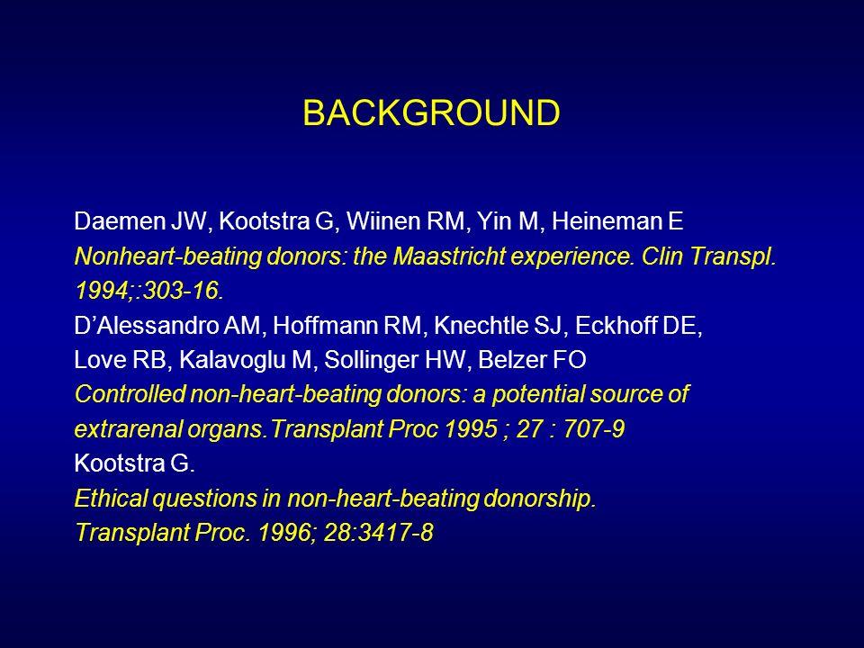 BACKGROUND Daemen JW, Kootstra G, Wiinen RM, Yin M, Heineman E Nonheart-beating donors: the Maastricht experience. Clin Transpl. 1994;:303-16. DAlessa
