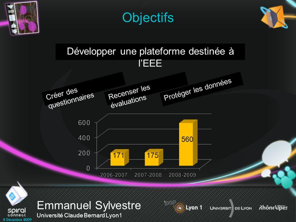 Objectifs Emmanuel Sylvestre Université Claude Bernard Lyon1 Développer une plateforme destinée à lEEE Créer des questionnaires Recenser les évaluatio
