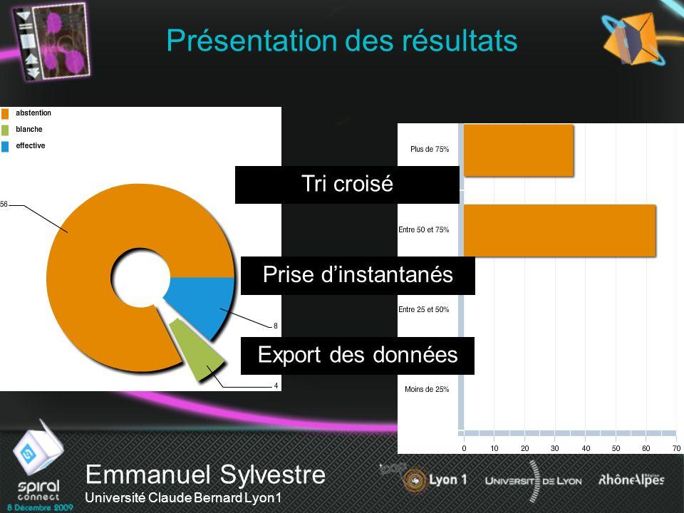 Présentation des résultats Emmanuel Sylvestre Université Claude Bernard Lyon1 Tri croisé Prise dinstantanés Export des données