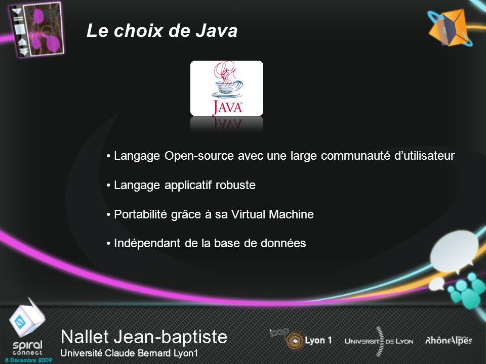Nallet Jean-baptiste Université Claude Bernard Lyon1 Langage Open-source avec une large communauté dutilisateur Langage applicatif robuste Portabilité grâce à sa Virtual Machine Indépendant de la base de données Le choix de Java