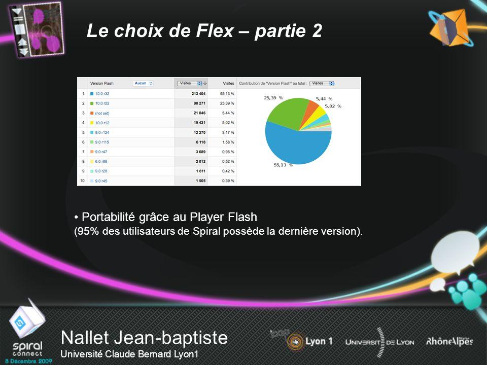 Nallet Jean-baptiste Université Claude Bernard Lyon1 Flex / Java : Des technologies proches Syntaxiquement Architecturalement Facilité pour les interconnecter