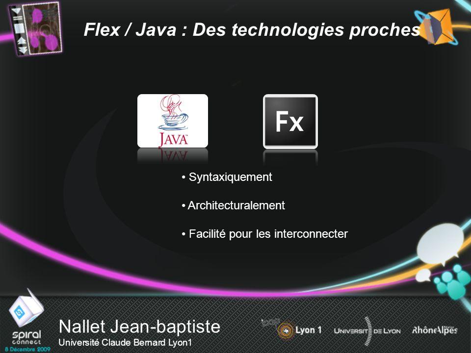 Nallet Jean-baptiste Université Claude Bernard Lyon1 Rendez-vous à latelier ;) 15h : Le coin des développeurs