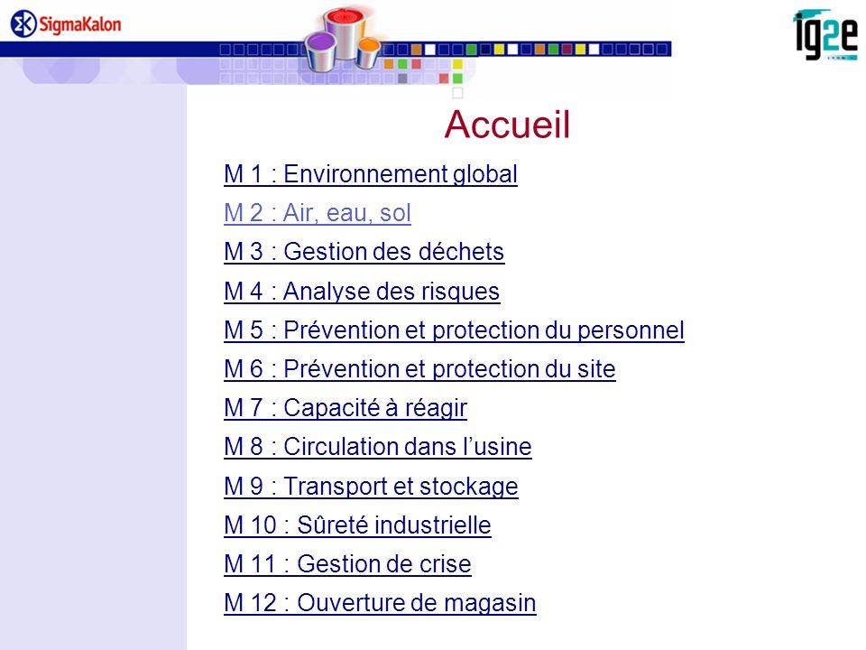 Accueil M 1 : Environnement global M 2 : Air, eau, sol M 3 : Gestion des déchets M 4 : Analyse des risques M 5 : Prévention et protection du personnel
