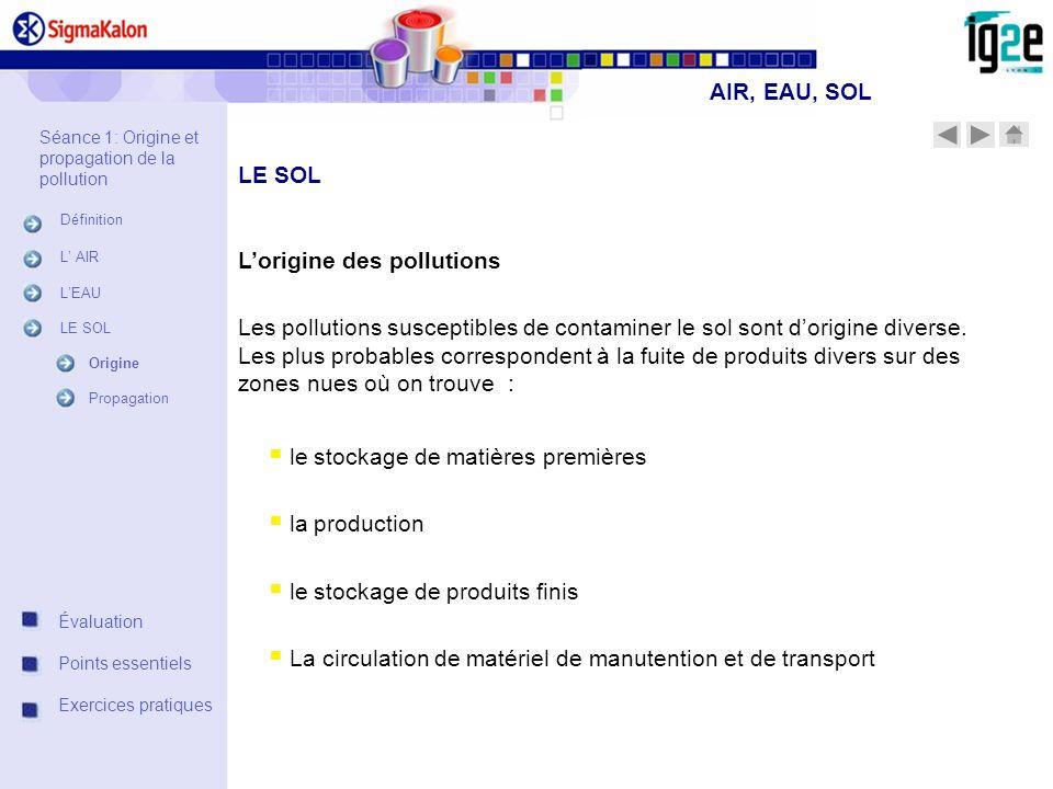 le stockage de matières premières la production le stockage de produits finis La circulation de matériel de manutention et de transport LE SOL Lorigin