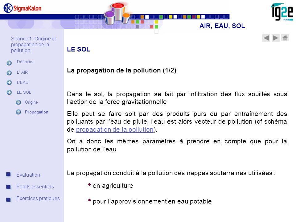 La propagation de la pollution (1/2) Dans le sol, la propagation se fait par infiltration des flux souillés sous laction de la force gravitationnelle