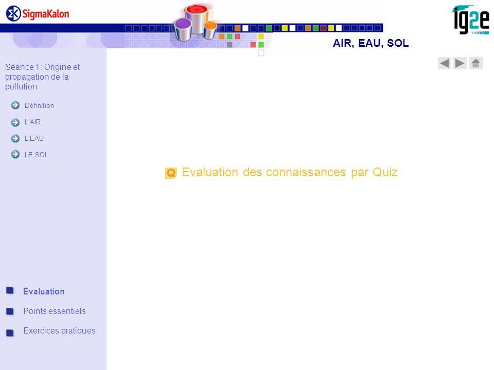 Evaluation des connaissances par Quiz AIR, EAU, SOL Séance 1: Origine et propagation de la pollution Définition LAIR LEAU LE SOL Évaluation Points ess